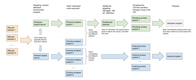 hacking-overview-640x261.png