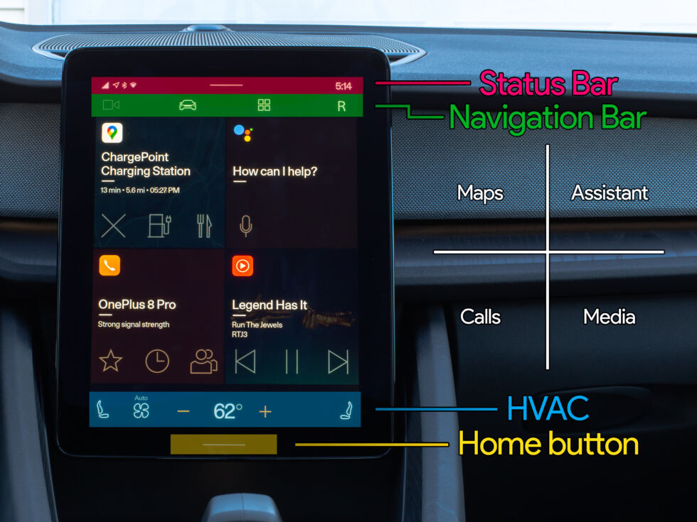 The home screen has many of the same components of a phone, but in a different layout.