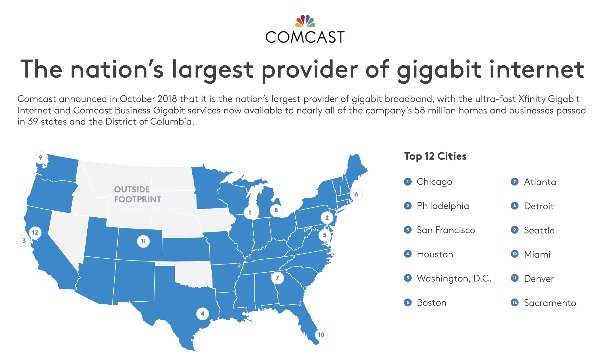 Comcast se jacta de su red gigabit en una diapositiva de un kit de prensa.