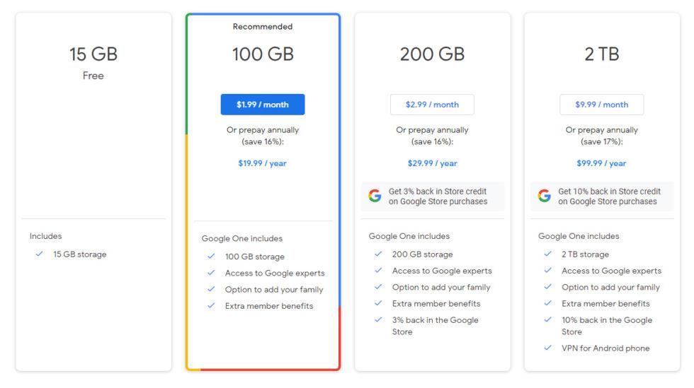 Google's storage pricing.