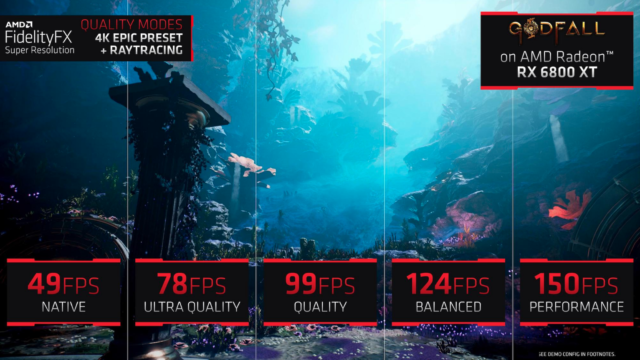 AMD's benchmarks show FSR tripling <em>Godfall</em> frame rates on this RX 6800 XT-powered system.