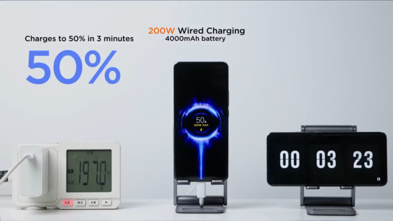 Xiaomi's charging demo. That's a wattage meter on the left.