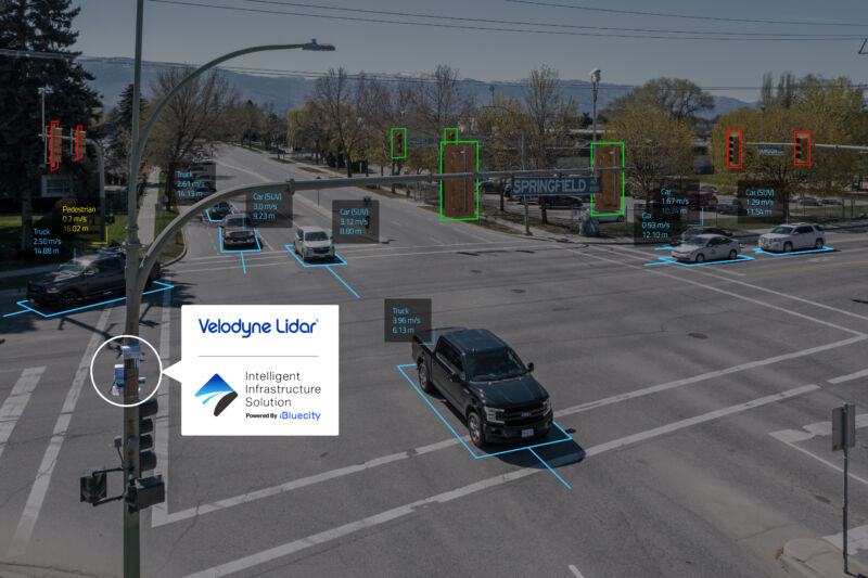 Velodyne lidar sensors will create a real-time 3D map of this dangerous intersection in Austin to help the city make its roads safer.