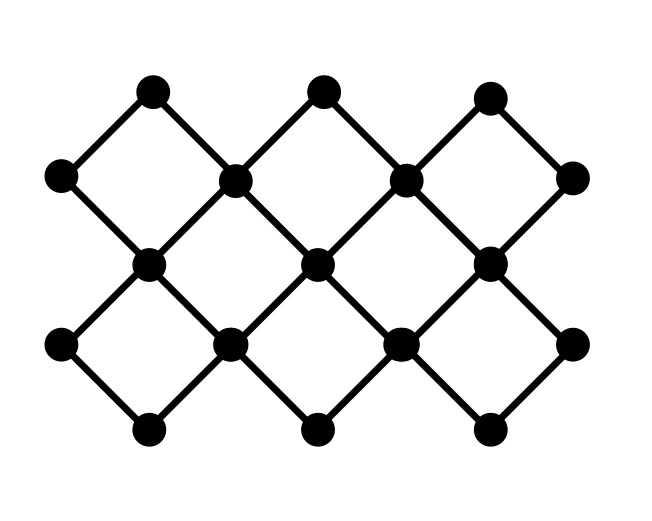 The connections among the qubits on a Sycamore chip. The real chip has far more qubits, but they're all in this pattern.