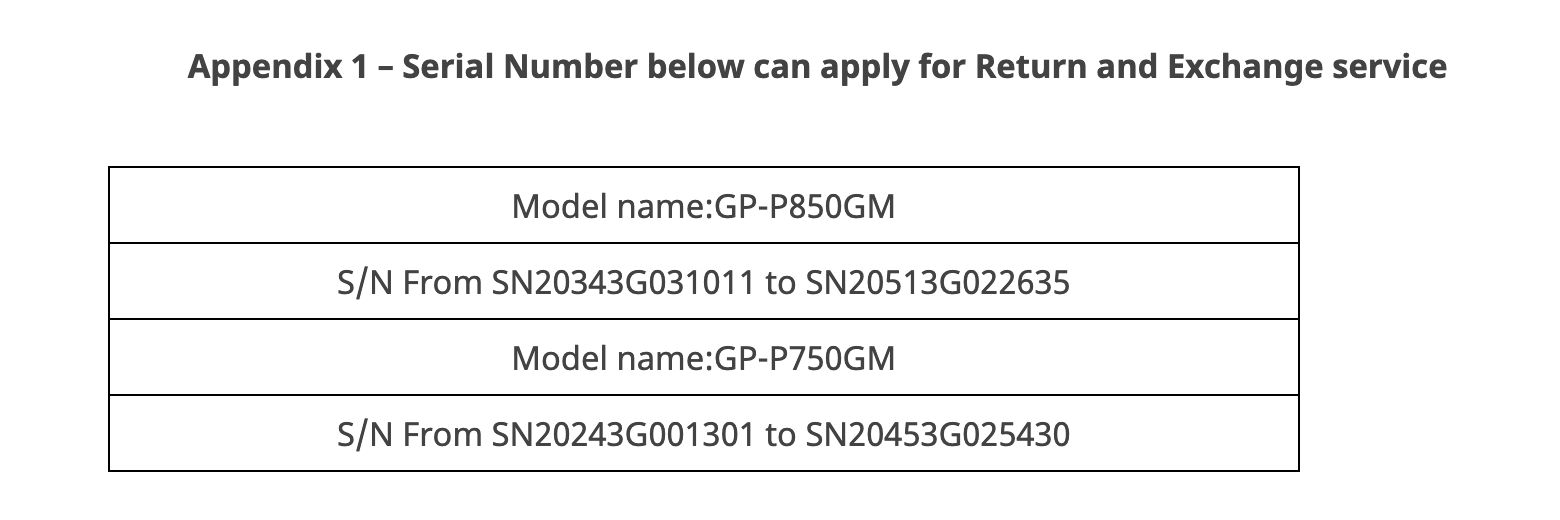 Affected GP-P850GM and GP-P750GM models can be exchanged, whether they've failed or not.