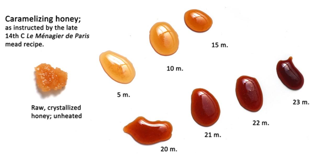 The process of caramelizing honey, as instructed by a late 14th century recipe found in <em>Le Menagier de Paris</em> (1393).