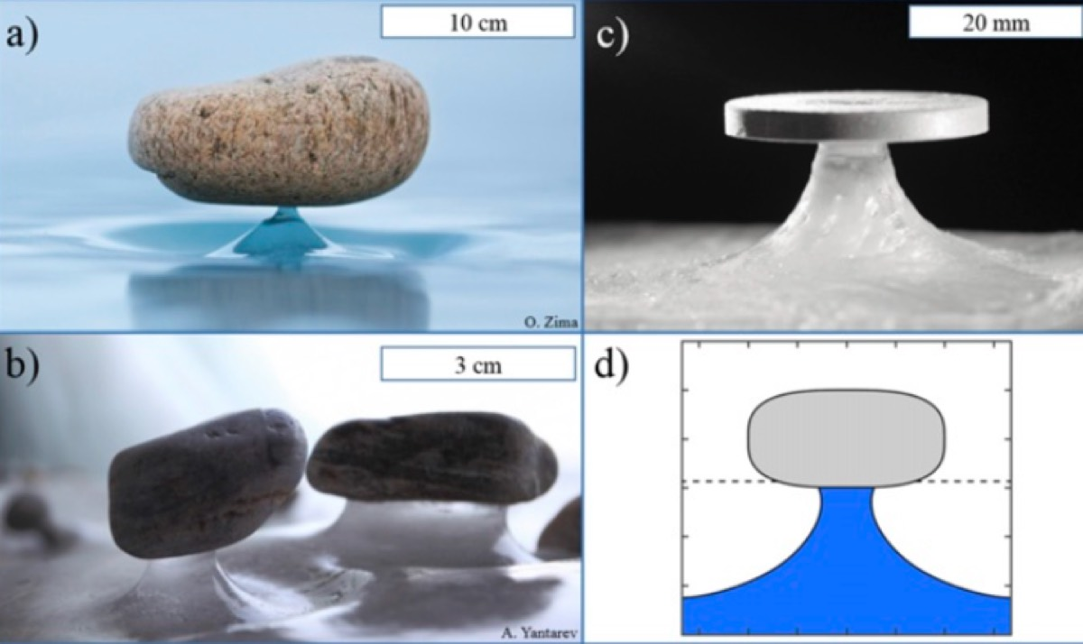 Zen stones in nature, in the Small Sea of Lake Baikal (a, b); in the laboratory (c); and in numerical simulations (d). (a) Photograph taken by O. Zima. (b) Photograph taken by A. Yanarev.
