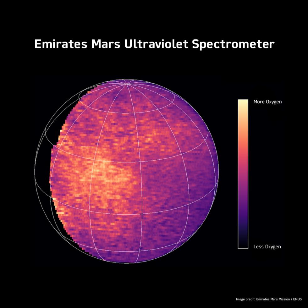El espectrómetro UV de Emirates trazó un mapa de la distribución del oxígeno atómico en la atmósfera superior del planeta,
