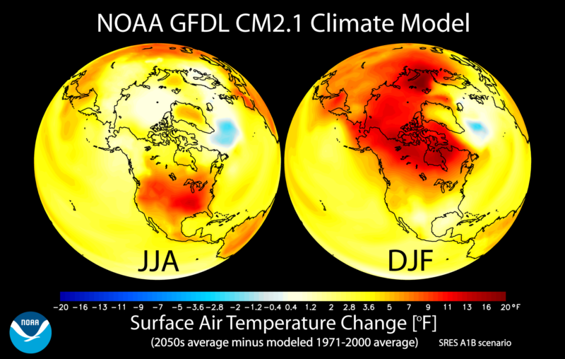 The output of a modern climate model allows us to detect trends despite the chaotic nature of the underlying system.