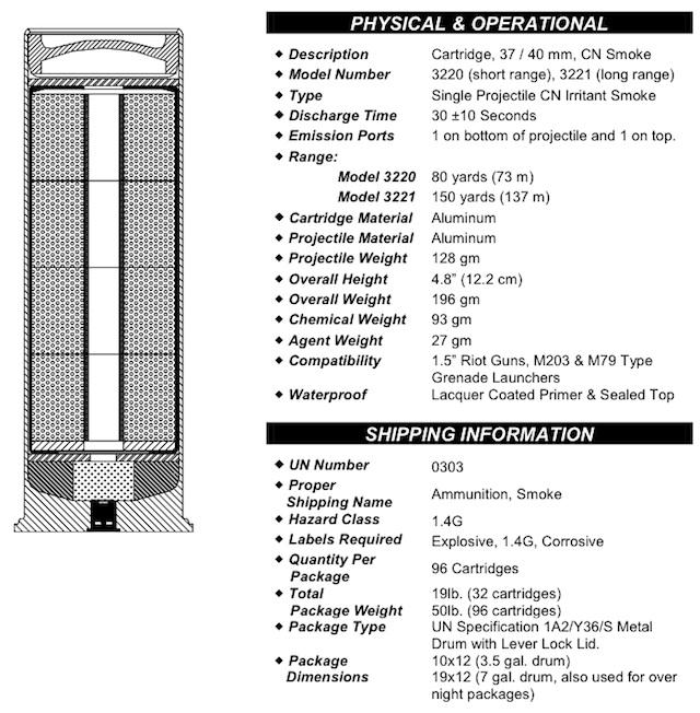 A tear gas cartridge spec sheet