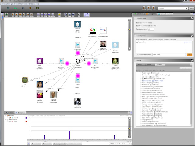 The Team Themis Palantir instance with Twitter import module