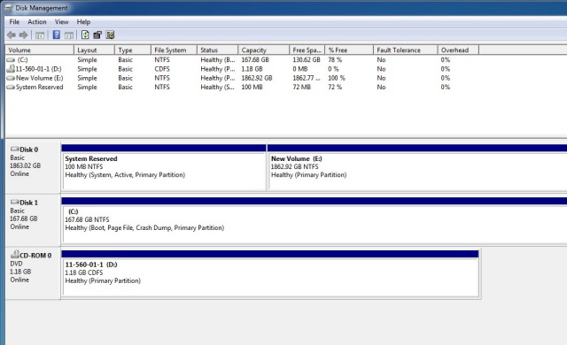 The Disk Management window lets you format drives, as well as partition them or involve them in RAID arrays. Here, you can see the System Reserved files on the wrong drive.