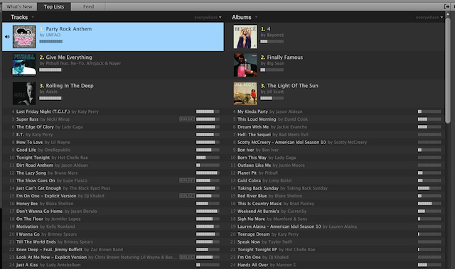A subsection of Spotify's What's Hot section shows the top 100 songs and albums.