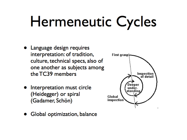 A slide from Eich's presentation shows how language standards emerge