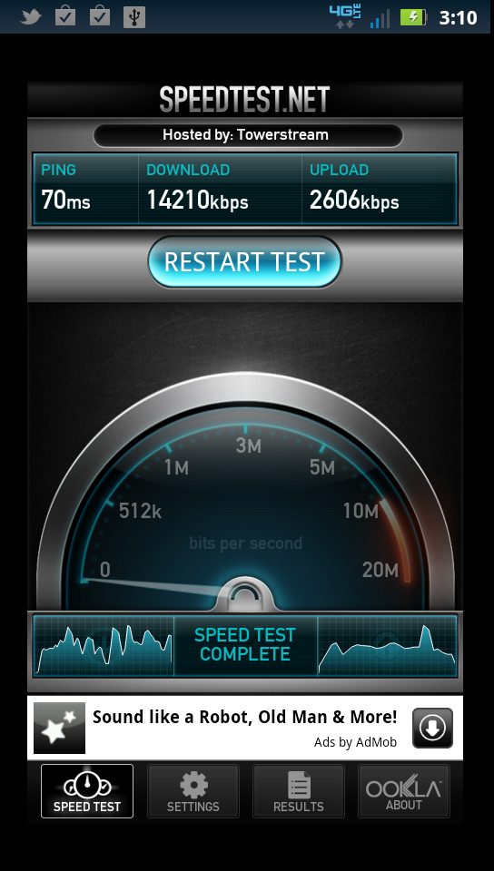 A speedtest on Verizon's 4G LTE network with middling signal.