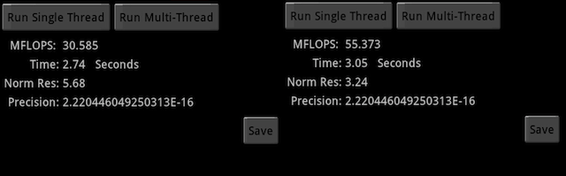 The Tab 8.9's Linpack scores: single-threaded, left, and multi-threaded