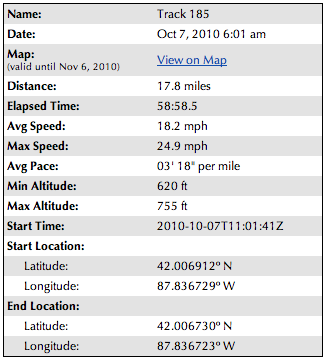 An e-mailed MotionX-GPS ride summary