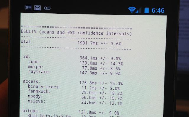 The Galaxy Nexus' Sunspider score