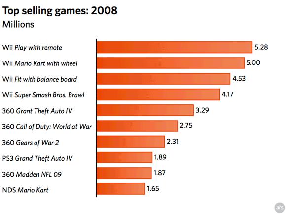2008-totals-3.png