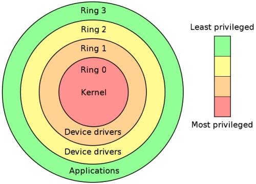 RingModel.jpg