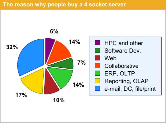 Server2.png