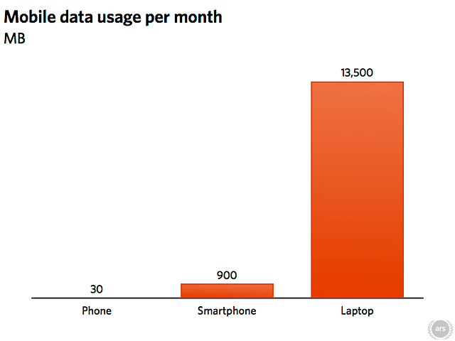 mobile_data_usage.png