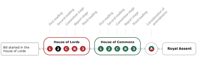parliament_process.png