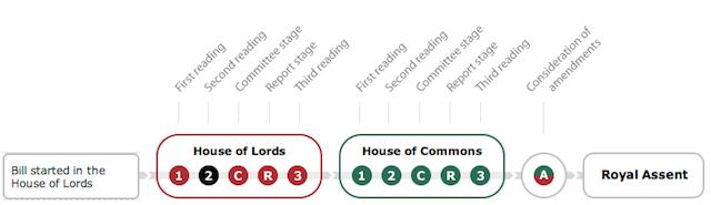 parliament_process.png
