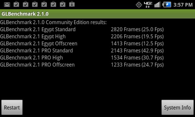 Samsung Stratosphere's GLBenchmark 2.1 performance