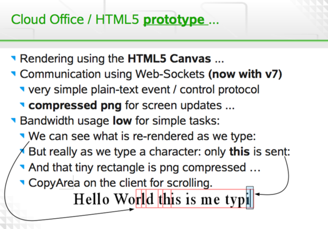 An explanation of how the HTML5 prototype works