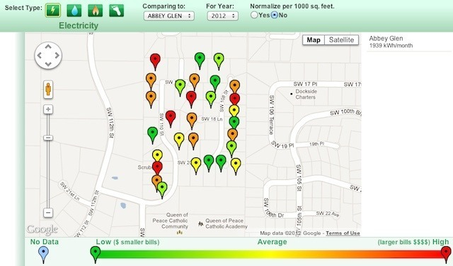 A Gainesville subdivision's energy use