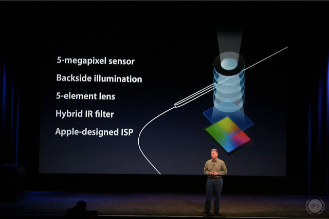 The iPad 3 features an updated camera with 5MP backside illuminated sensor, 5-element lens, and 1080p video capability.