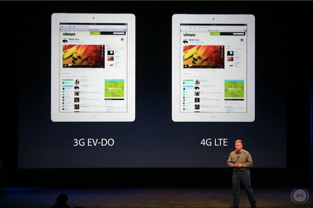 The iPad 3 will be available with 4G LTE compatible with Verizon or AT&T in the US.