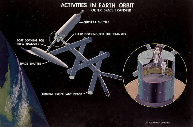 An early concept drawing for an orbiting propellant depot servicing a nuclear shuttle.