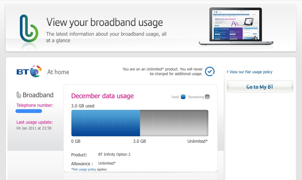 BT usage meter