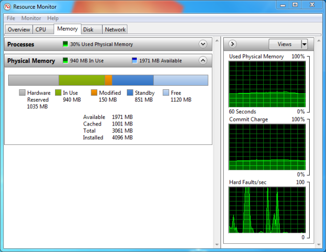 The video card is making a whole gigabyte off-limits, restricting this 4GiB machine to just 3GiB