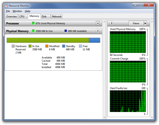 All the RAM is available in 64-bit Windows