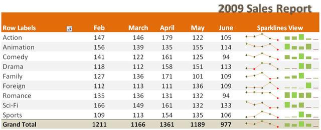 Excel_2010_sparklines.jpg