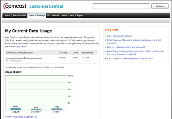 Comcast's usage meter
