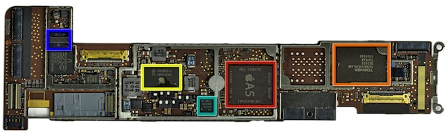 The iPad mainboard. Red - A5 SoC, Orange - Samsung 16GB NAND Flash, Yellow - Apple power management chip, Blue - touchscreen driver, Cyan - Yet another power management IC