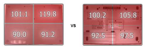 MacBook vs. Dell Latitude