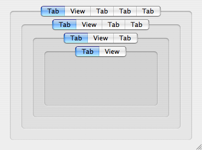 Nested Panther Tabs