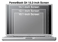 PowerBook G4 screen size comparison