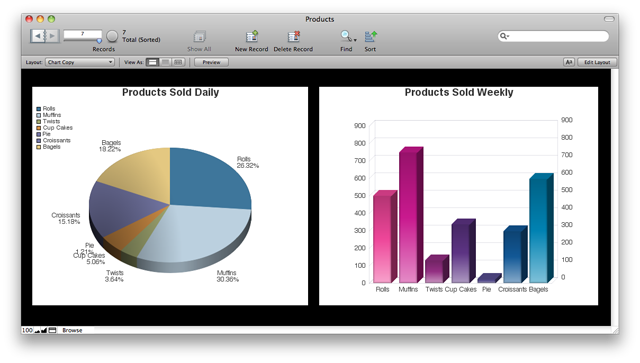 FileMaker Pro 11: Charting