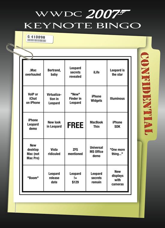 WWDC Keynote Bingo Card