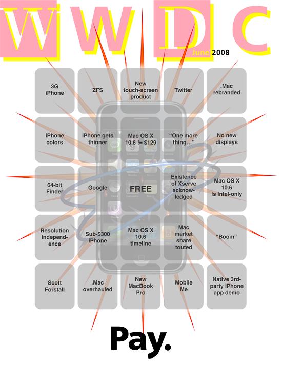 WWDC 2008 Keynote Bingo Card