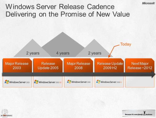windows_server_8_roadmap.png