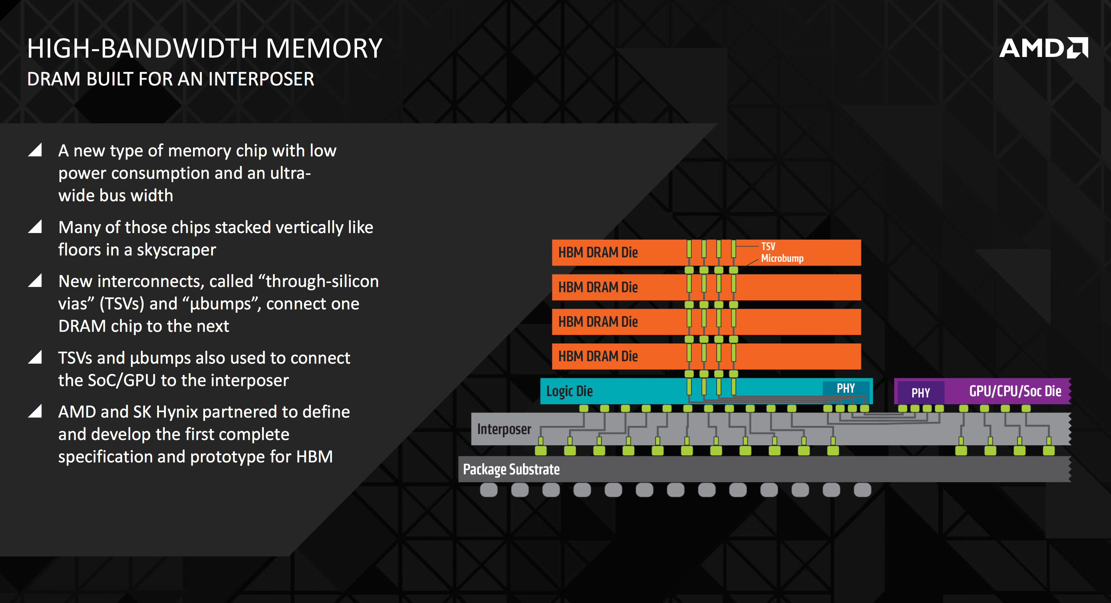Hbm Explained Can Stacked Memory Give Amd The Edge It