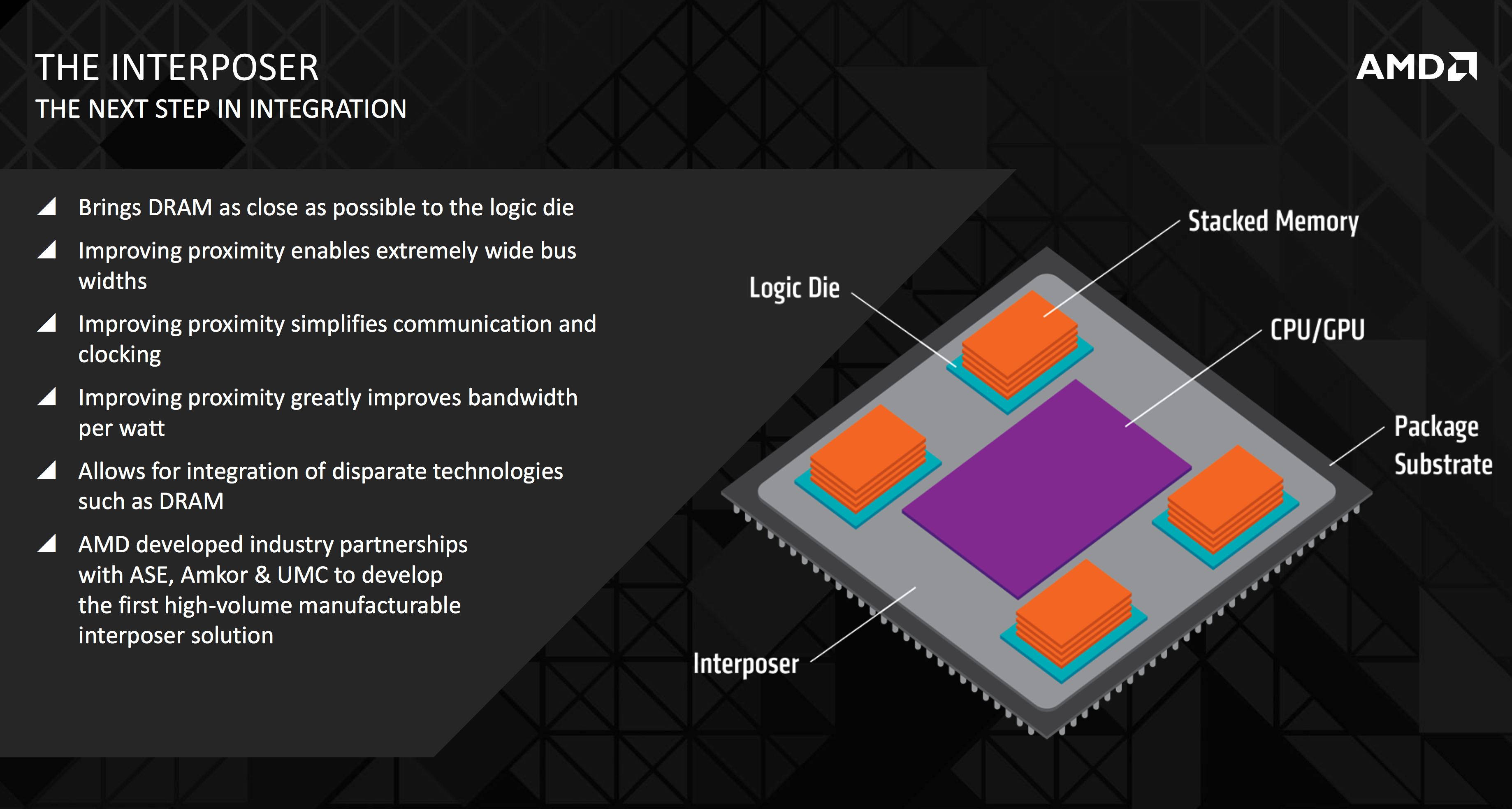 Hbm Explained Can Stacked Memory Give Amd The Edge It Needs Ars First Circuit Board Design Flickr Photo Sharing Enlarge