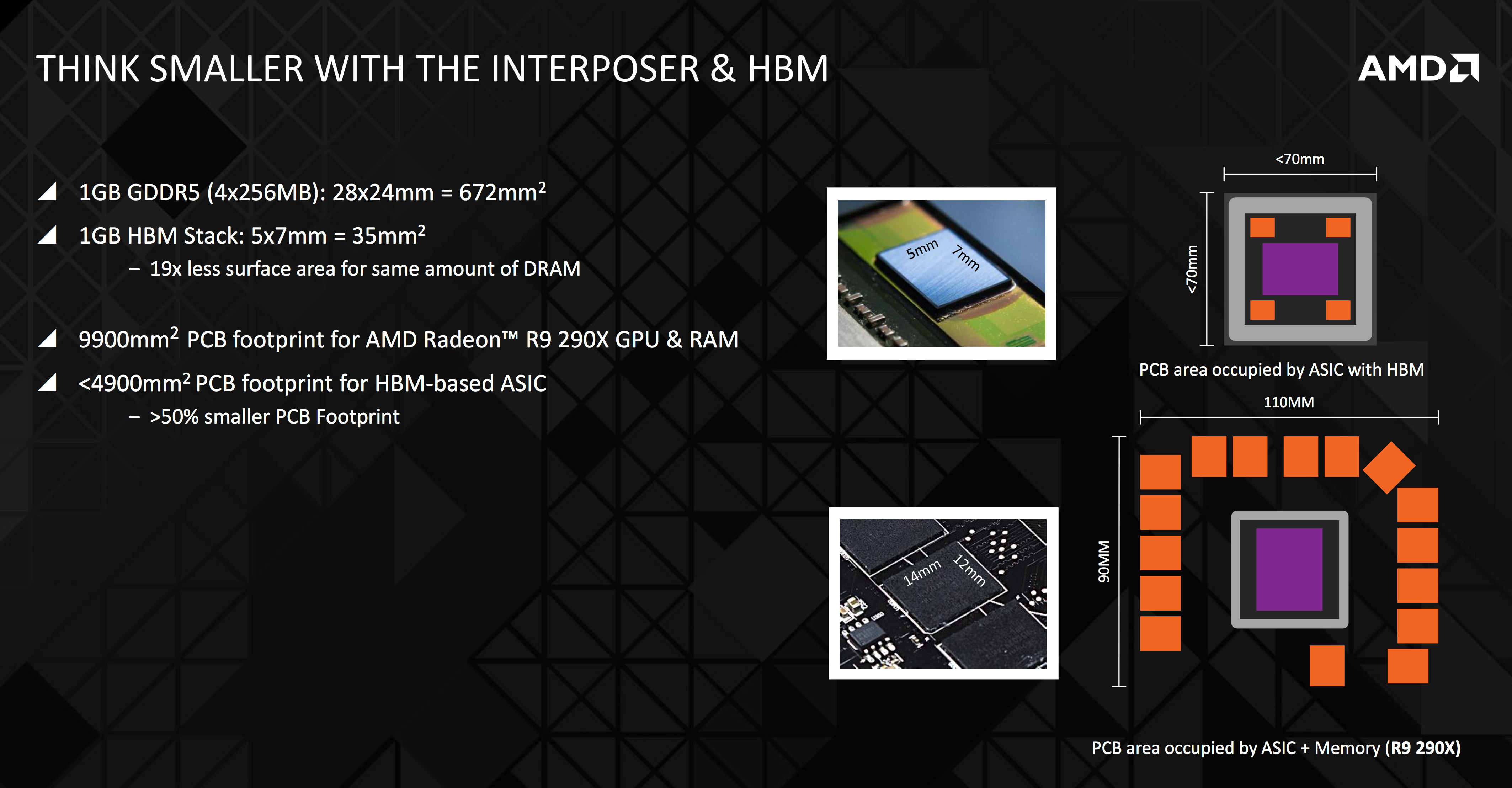 Hbm Explained Can Stacked Memory Give Amd The Edge It Needs Ars Sci Fi Circuit Board Square Wall Clock Enlarge
